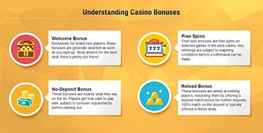 Understanding the basic types of bonuses.
