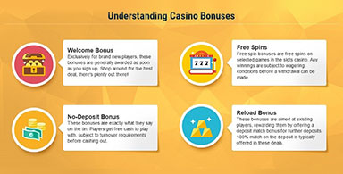 Understanding the basic types of bonuses.